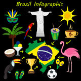 Brazil Flat Icon Set Travel and tourism concept. Vector illustration. Info graphic brazil travel card Stock Photo