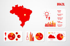 Brazil Infographics Royalty Free Stock Photo