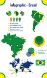 Brazil Infographics Elements Royalty Free Stock Photos
