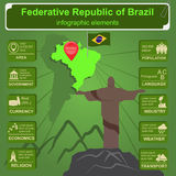 Brazil infographics, statistical data, sights Stock Photos