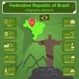 Brazil infographics, statistical data, sights Stock Photos