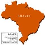 Brazil Royalty Free Stock Photos