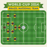 Brazil national football team 2014. Brazil national football team on the playing field. Top view, flat design Royalty Free Stock Photo