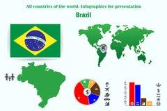 brazil Tutti i paesi del mondo Infographics per la presentazione illustrazione di stock