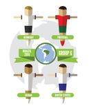 Brazilië 2014 groep G stock illustratie
