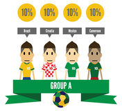 Brazilië 2014 groepeert A stock illustratie