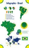 Brazylia Infographics elementy Zdjęcia Royalty Free