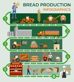 Bread making process. Agriculture concept set with bread making process . Vector illustration stock illustration