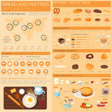 Bread and pastry infographics with bar graphs or charts, world map showing grain export. Pretzel and challah, white and. Rye bread, french loaf and croissant Stock Photography