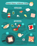 Bread pizza without oven grandma recipe  illustration Stock Photo