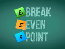 break even point post memo chalkboard sign Stock Images