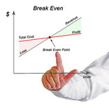 Break Even. Presenting diagram of Break Even stock photo