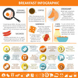 Breakfast Flat Color Infographic Royalty Free Stock Images