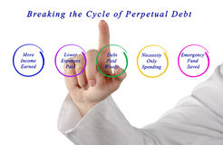 Breaking Cycle of Perpetual Debt Royalty Free Stock Photography