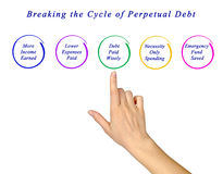 Breaking Cycle of Perpetual Debt Stock Images