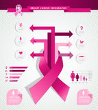 Breast cancer awareness concept infographics EPS10 Royalty Free Stock Photo