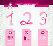 Breast cancer awareness concept infographics templ Stock Photo