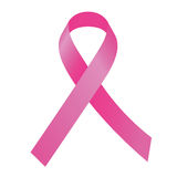 Breast cancer awareness pink ribbon. On white background Stock Image