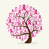 Breast cancer awareness pink ribbons conceptual tree EPS10 file. Royalty Free Stock Images