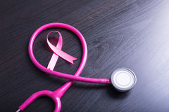 Breast cancer awareness pink sign symbol for help illness Stock Images