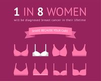 Breast Cancer Awareness Poster Design with bras icons. 1 in 8 women concept poster Royalty Free Stock Photos