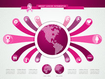 Breast cancer awareness ribbon infographics template EPS10 file. royalty free stock photo