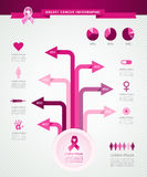Breast cancer awareness ribbon tree infographics t Royalty Free Stock Images