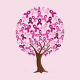 Breast cancer awareness tree of pink ribbons royalty free illustration