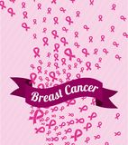 Breast cancer Royalty Free Stock Image