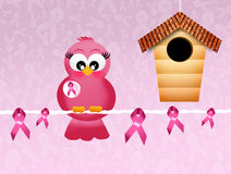 Breast cancer prevention Stock Images