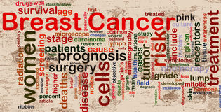 Breast cancer Wordcloud Stock Photography