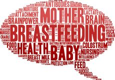 Breastfeeding Word Cloud Royalty Free Stock Photos