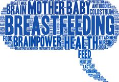 Breastfeeding Word Cloud. On a white background Royalty Free Stock Photo