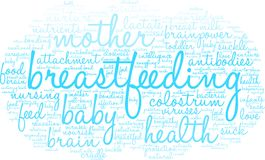 Breastfeeding Word Cloud Royalty Free Stock Photo