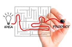 Brengend een product van concept aan werkelijkheidsconcept dat door een weg in een labyrint wordt voorgesteld te vinden royalty-vrije stock afbeelding