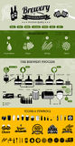 Brewery infographics with beer elements & icons Stock Photo