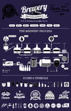 Brewery infographics with beer elements & icons Royalty Free Stock Images