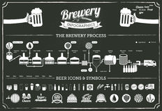 Brewery infographics - beer illustrations Stock Photo