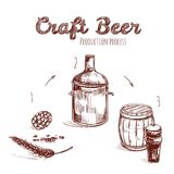 Brewing Process Hand Drawn Concept Stock Image