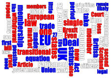 Brexit Wordcloud. With words in red, white and blue. Thin black line around words royalty free illustration