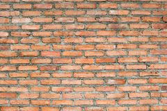 Brick wall background. brick texture for website royalty free stock photography