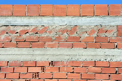 Brick wall and blue sky Royalty Free Stock Photos