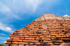 Brick wall with sky Stock Images