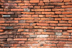 Brick walls of the old Royalty Free Stock Images