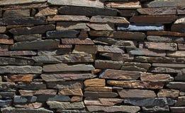 Brickwall Stock Image