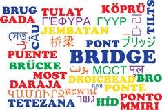 Bridge multilanguage wordcloud background concept Stock Photos