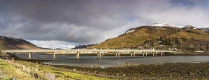 Bridge over the river panorama