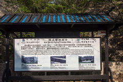 Brief introduction to Yangshan Stele Stock Photos