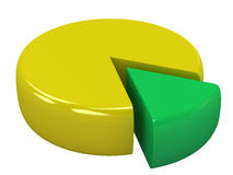 Bright color diagram Royalty Free Stock Image