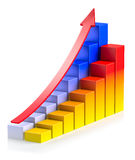 Bright growing colorful bar chart with arrow in two rows Stock Photo